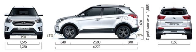 Что лучше: Hyundai Solaris или Hyundai Creta